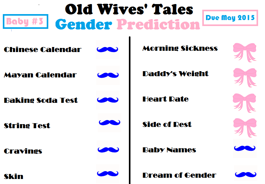 Old wives tales and other pregnancy updates
