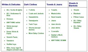 LaundrySorting